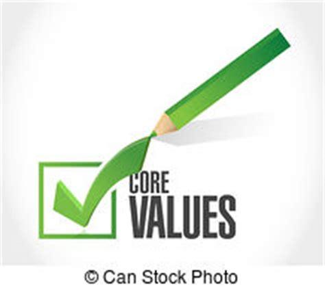 Virtue ethics essay